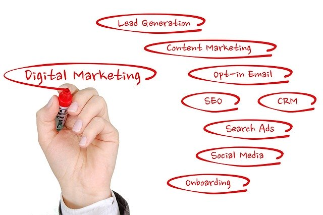 sustained leads digital marketing