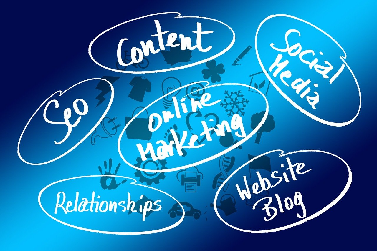 Types of Online Marketing to Help Your Business Grow