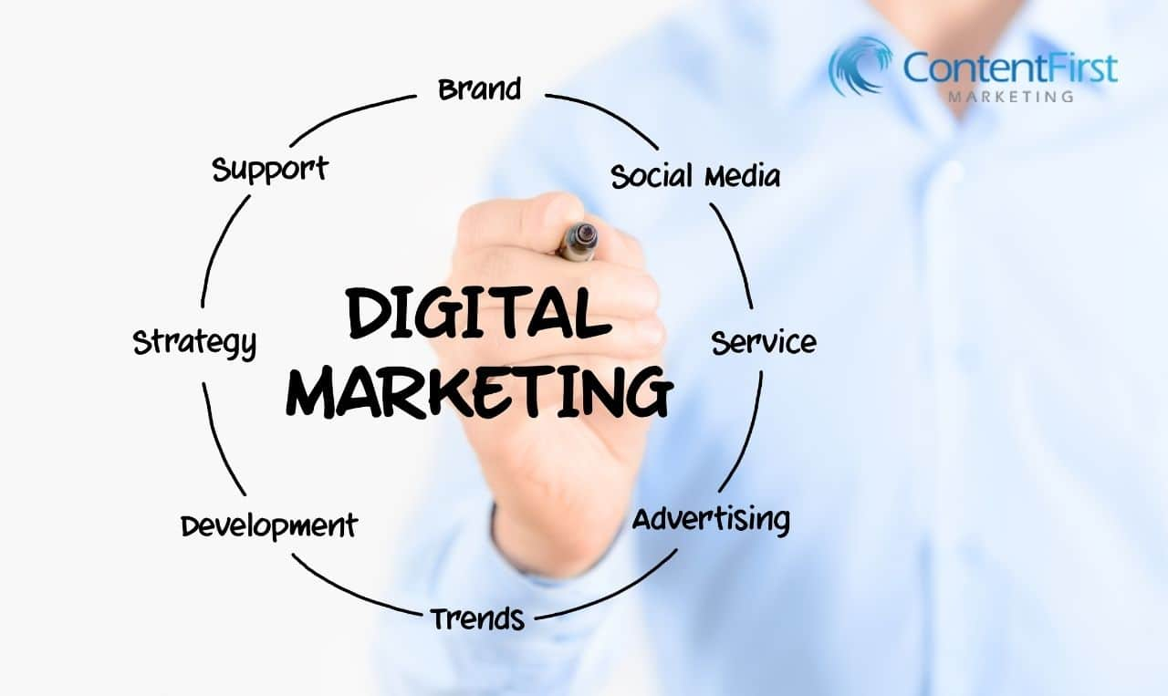 10 Digital Marketing Services We Use to Help Your Business Grow