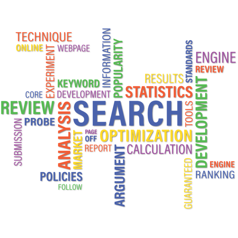 why is content marketing research important